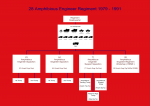28 Amphibious Engineer Regiment 1979 – 1991