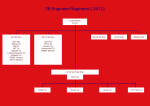 28 Engineer Regiment  – 2012