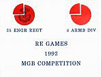 1992/11/03 – RE Games MGB Competition